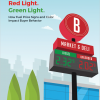 How Fuel Price Signs and Color Impact Buyer Behavior